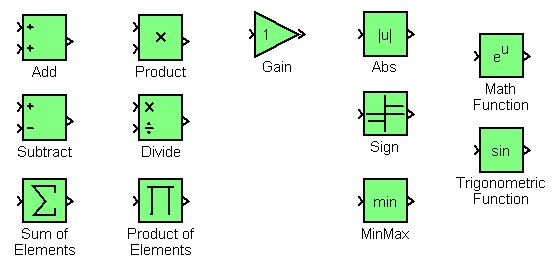 File:Simulink_SupportedBlocksMath.jpg